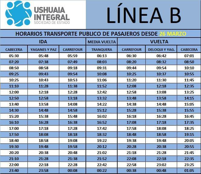 lineab